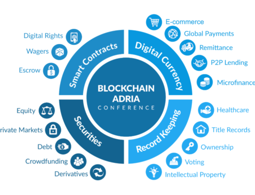 Event: Blockchain Adria