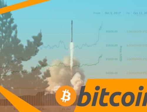 Nova ALL TIME HIGH cijena Bitcoina!
