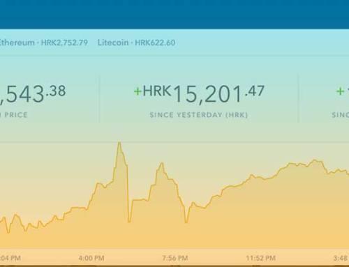 Hiper-bitcoinizacija, cijena iznad 100 000 kn